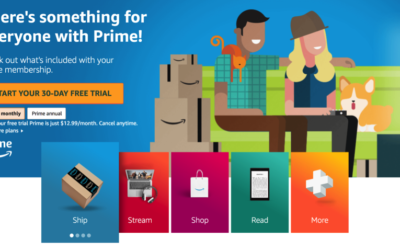 ¿Qué es el Amazon Prime y cómo funciona?